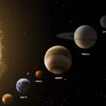 Planete – Semne zodiacale – Influente astrale